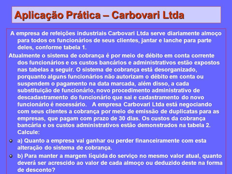 Aplicação Prática – Carbovari Ltda A empresa de refeições industriais Carbovari Ltda serve diariamente almoço para todos os funcionários de seus clien