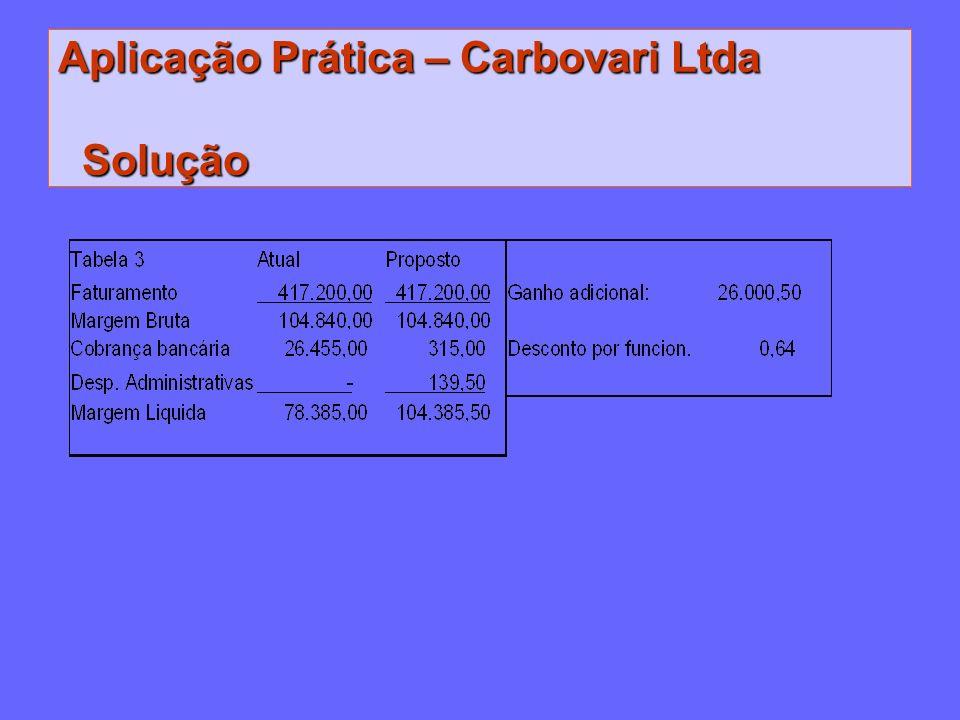 Aplicação Prática – Carbovari Ltda Solução