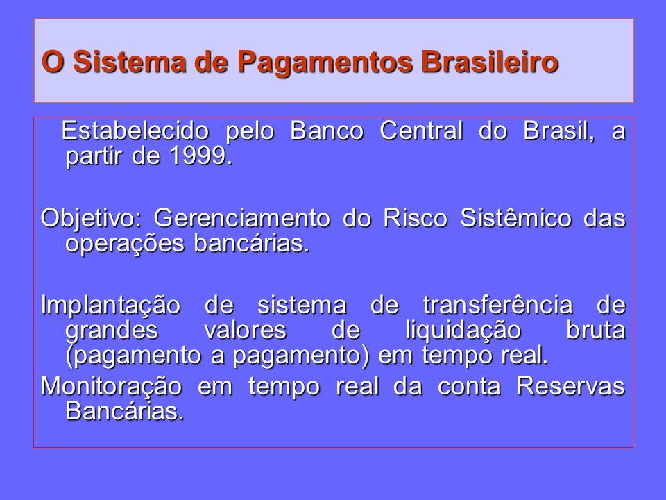 O Sistema de Pagamentos Brasileiro Estabelecido pelo Banco Central do Brasil, a partir de 1999. Estabelecido pelo Banco Central do Brasil, a partir de