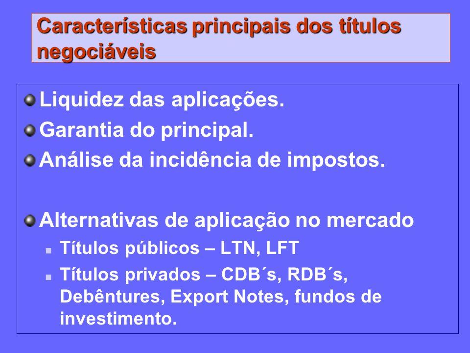 Características principais dos títulos negociáveis Liquidez das aplicações. Garantia do principal. Análise da incidência de impostos. Alternativas de