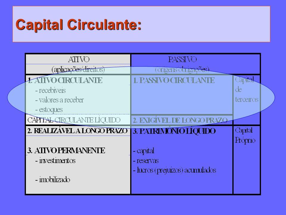 Capital Circulante: