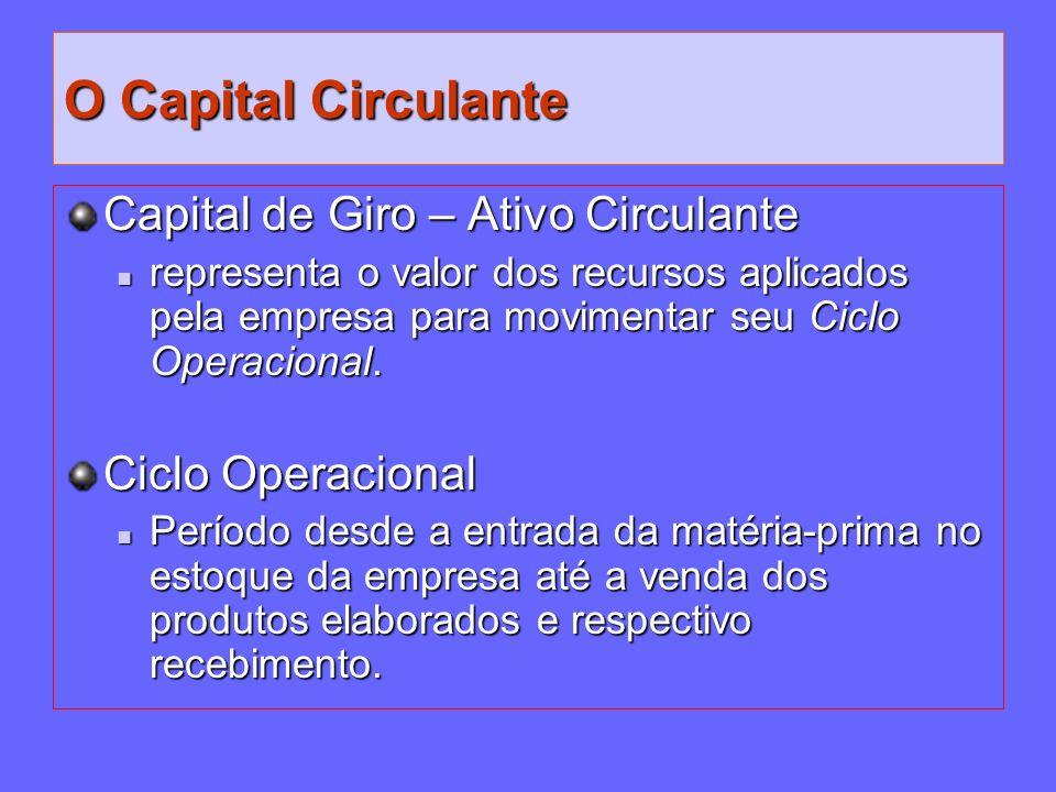 O Capital Circulante Capital de Giro – Ativo Circulante representa o valor dos recursos aplicados pela empresa para movimentar seu Ciclo Operacional.