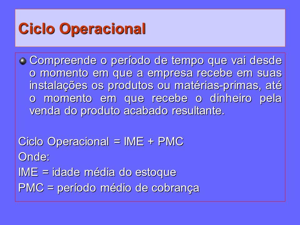 Ciclo Operacional Compreende o período de tempo que vai desde o momento em que a empresa recebe em suas instalações os produtos ou matérias-primas, at