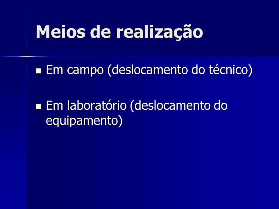 Meios de realização Em campo (deslocamento do técnico) Em campo (deslocamento do técnico) Em laboratório (deslocamento do equipamento) Em laboratório (deslocamento do equipamento)