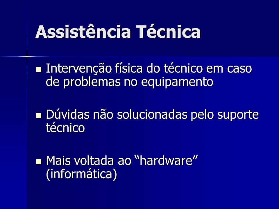 Assistência Técnica Intervenção física do técnico em caso de problemas no equipamento Intervenção física do técnico em caso de problemas no equipament