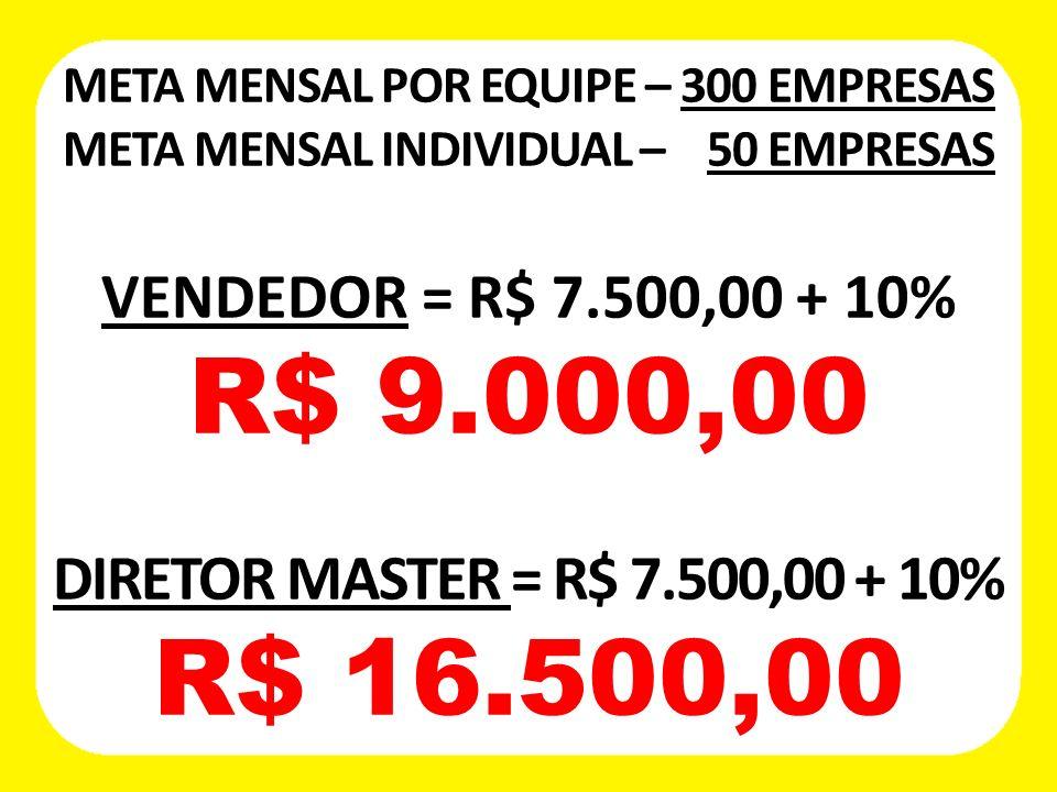 META MENSAL POR EQUIPE – 300 EMPRESAS META MENSAL INDIVIDUAL – 50 EMPRESAS VENDEDOR = R$ 7.500,00 + 10% R$ 9.000,00 DIRETOR MASTER = R$ 7.500,00 + 10% R$ 16.500,00