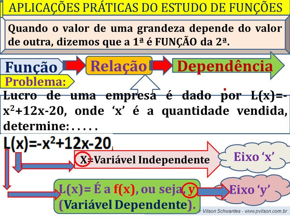 Professor Vilson Schwantes - www.pvilson.com.br Quando o valor de uma grandeza depende do valor de outra, dizemos que a 1ª é FUNÇÃO da 2ª.