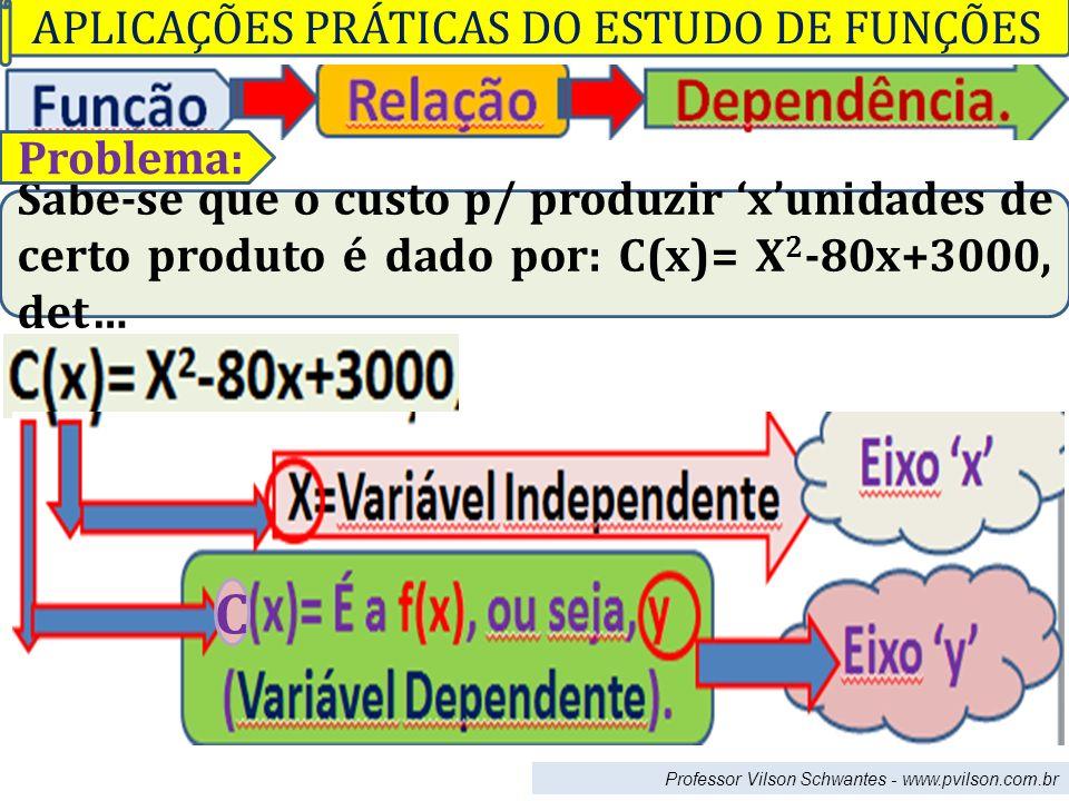 Professor Vilson Schwantes - www.pvilson.com.br Sabe-se que o custo p/ produzir xunidades de certo produto é dado por: C(x)= X 2 -80x+3000, det… Problema: C APLICAÇÕES PRÁTICAS DO ESTUDO DE FUNÇÕES