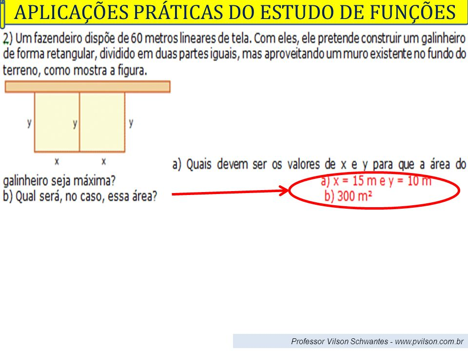 Professor Vilson Schwantes - www.pvilson.com.br APLICAÇÕES PRÁTICAS DO ESTUDO DE FUNÇÕES