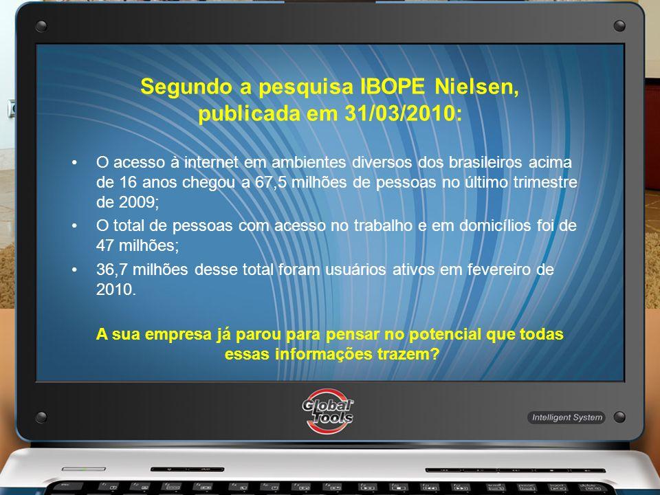 O acesso à internet em ambientes diversos dos brasileiros acima de 16 anos chegou a 67,5 milhões de pessoas no último trimestre de 2009; O total de pe
