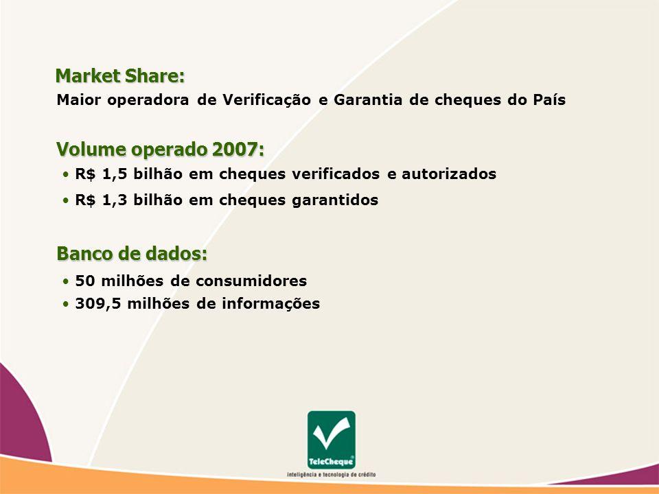 Market Share: Maior operadora de Verificação e Garantia de cheques do País Volume operado 2007: R$ 1,5 bilhão em cheques verificados e autorizados R$ 1,3 bilhão em cheques garantidos Banco de dados: 50 milhões de consumidores 309,5 milhões de informações