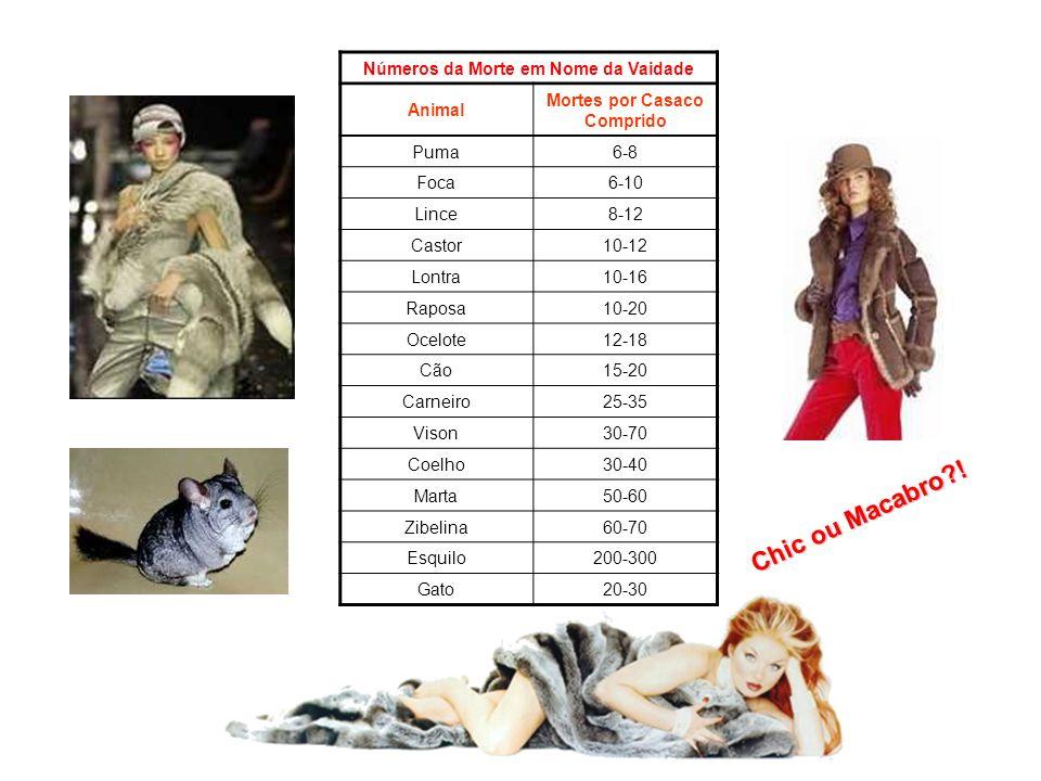 Números da Morte em Nome da Vaidade Animal Mortes por Casaco Comprido Puma6-8 Foca6-10 Lince8-12 Castor10-12 Lontra10-16 Raposa10-20 Ocelote12-18 Cão15-20 Carneiro25-35 Vison30-70 Coelho30-40 Marta50-60 Zibelina60-70 Esquilo200-300 Gato20-30 Chic ou Macabro?!