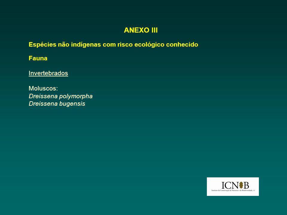 ANEXO III Espécies não indígenas com risco ecológico conhecido Fauna Invertebrados Moluscos: Dreissena polymorpha Dreissena bugensis