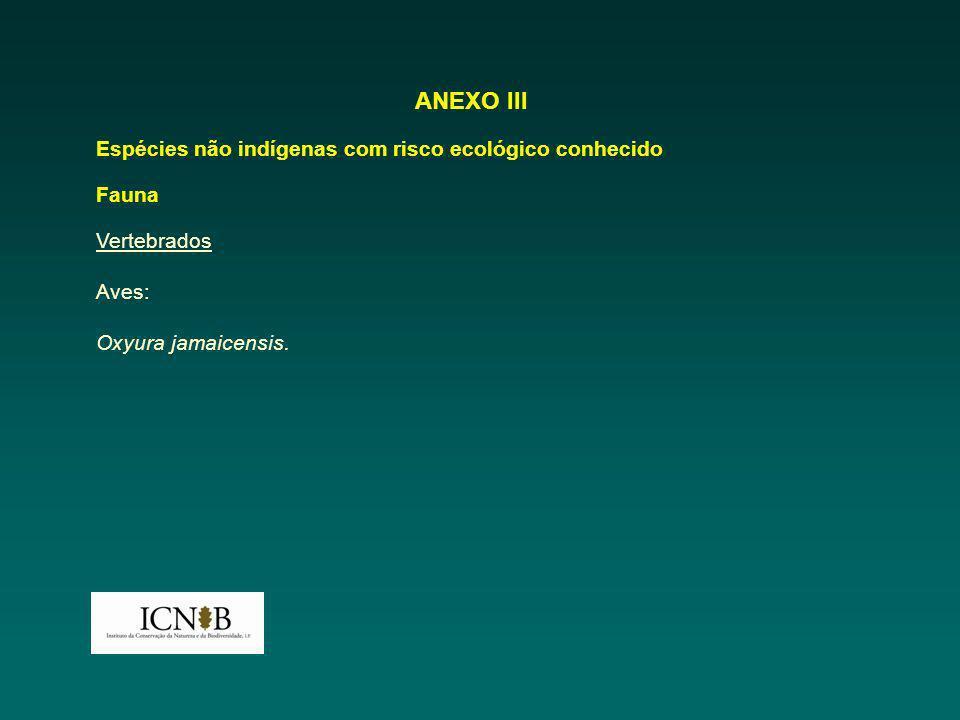 ANEXO III Espécies não indígenas com risco ecológico conhecido Fauna Vertebrados Aves: Oxyura jamaicensis.