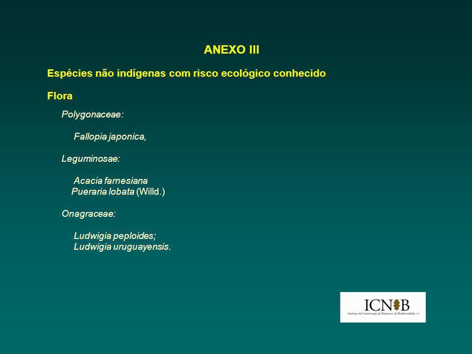 ANEXO III Espécies não indígenas com risco ecológico conhecido Flora Polygonaceae: Fallopia japonica, Leguminosae: Acacia farnesiana Pueraria lobata (