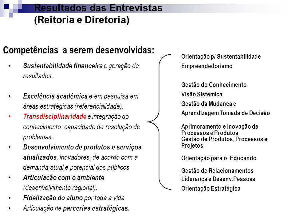 Sustentabilidade financeira e geração de resultados. Excelência acadêmica e em pesquisa em áreas estratégicas (referencialidade). Transdisciplinaridad