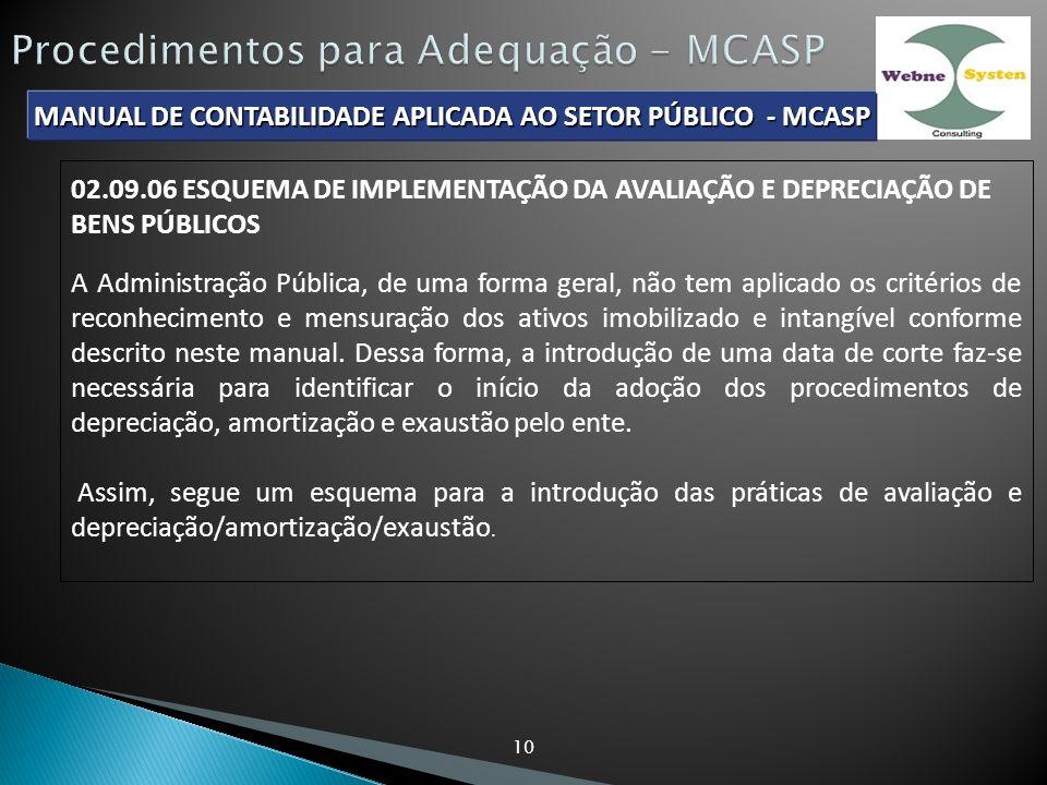 10 02.09.06 ESQUEMA DE IMPLEMENTAÇÃO DA AVALIAÇÃO E DEPRECIAÇÃO DE BENS PÚBLICOS A Administração Pública, de uma forma geral, não tem aplicado os crit