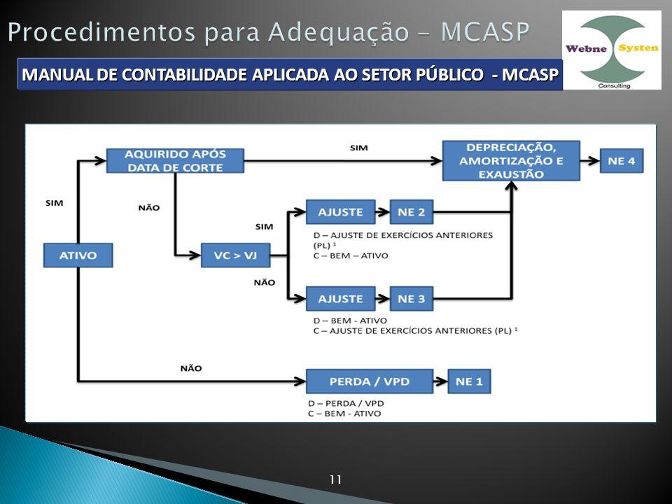 11 MANUAL DE CONTABILIDADE APLICADA AO SETOR PÚBLICO - MCASP