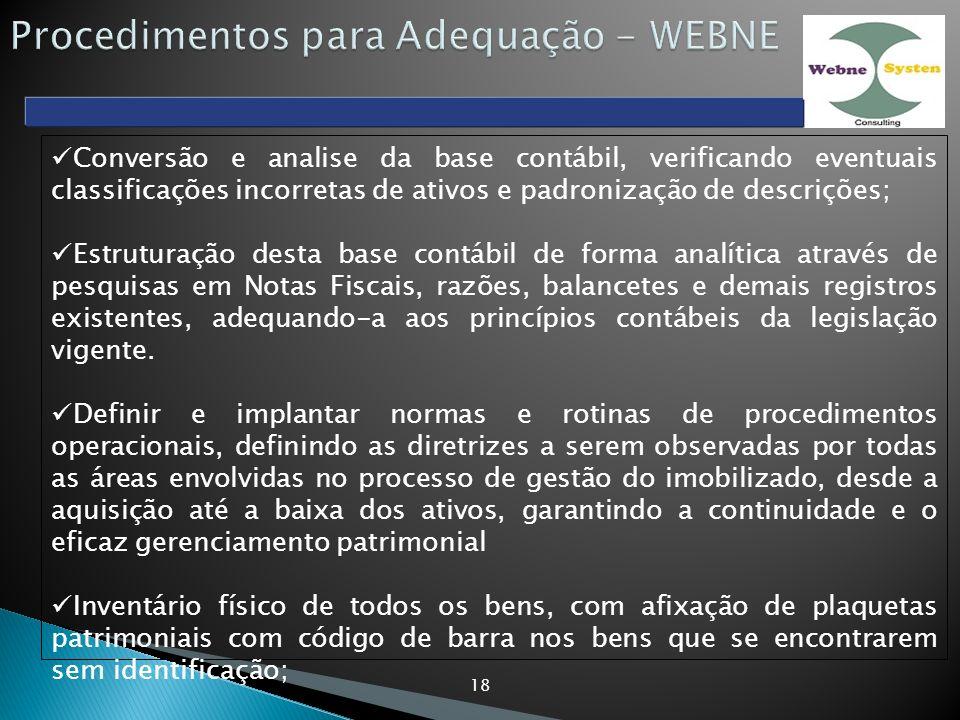 18 Conversão e analise da base contábil, verificando eventuais classificações incorretas de ativos e padronização de descrições; Estruturação desta ba