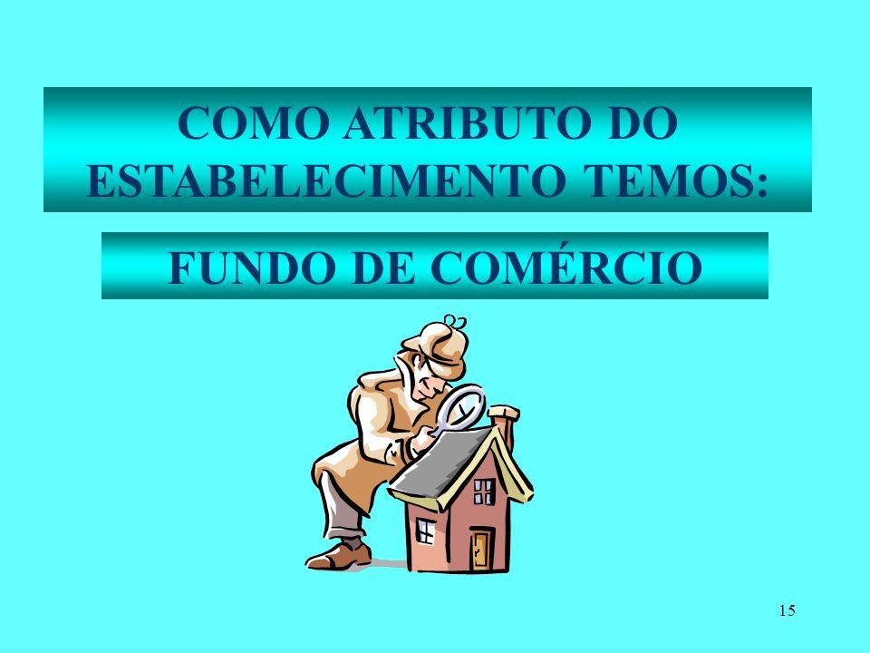 14 ESTABELECIMENTO Art. 1.142