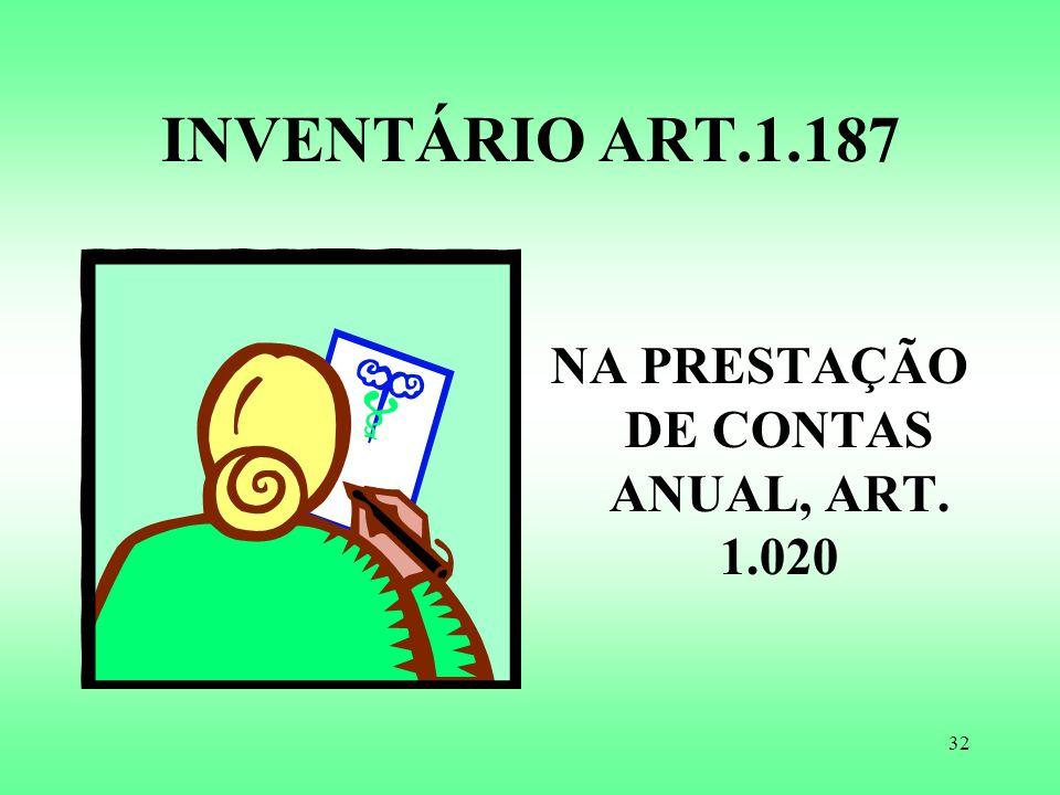 31 BALANÇO PATRIMONIAL ART. 1.188 BALANÇO DE RESULTADO ECONÔMICO – ART. 1.189 INVENTÁRIO – ART. 1.187 BALANCETES – ART. 1.186