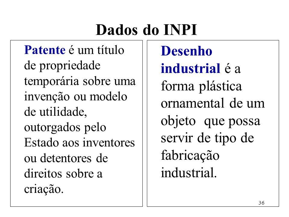 35 Exemplo da parte corpórea Desenho industrial e modelo de utilidade
