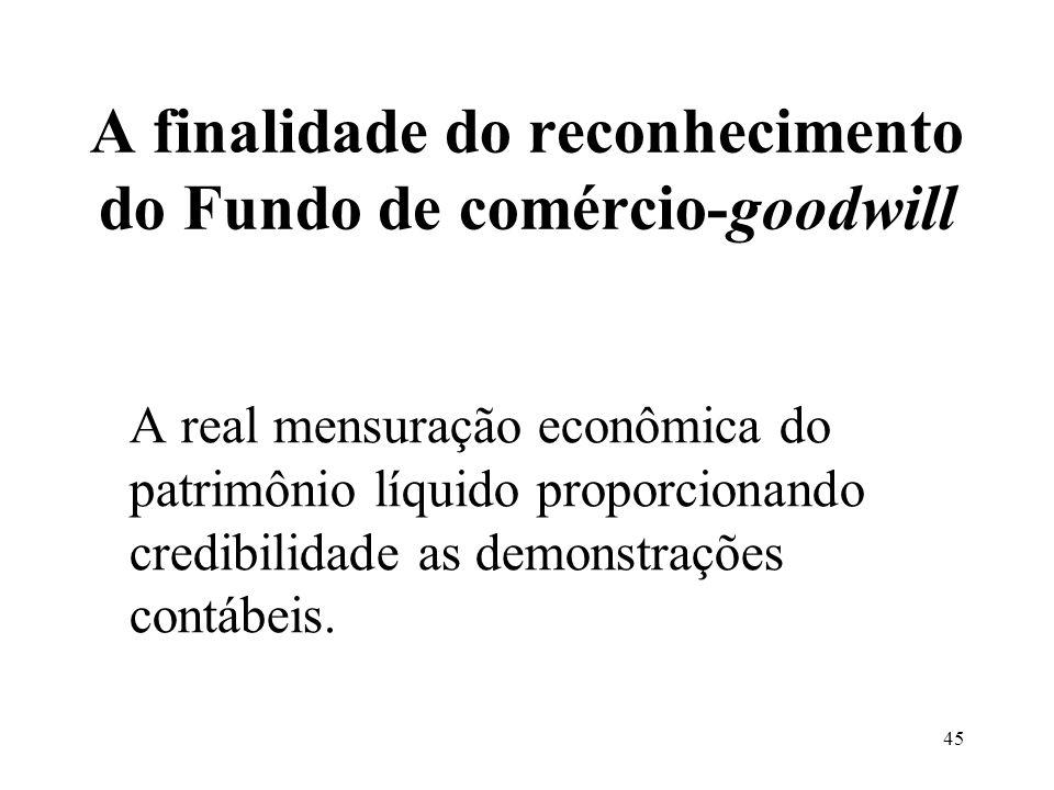 44 Adquirido – avaliado pelo custo de aquisição Desenvolvido – avaliado pelo valor econômico Critérios de avaliação