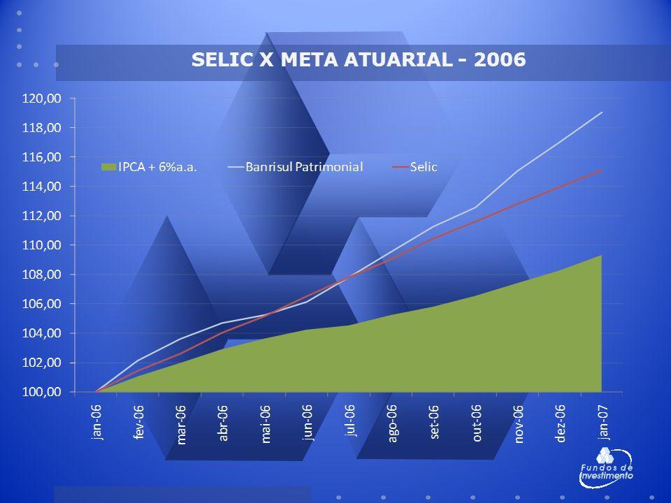SELIC X META ATUARIAL - 2006