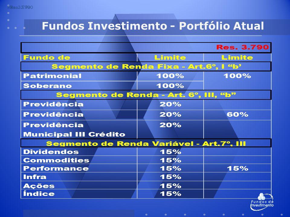 Fundos Investimento - Portfólio Atual Res. 3.790