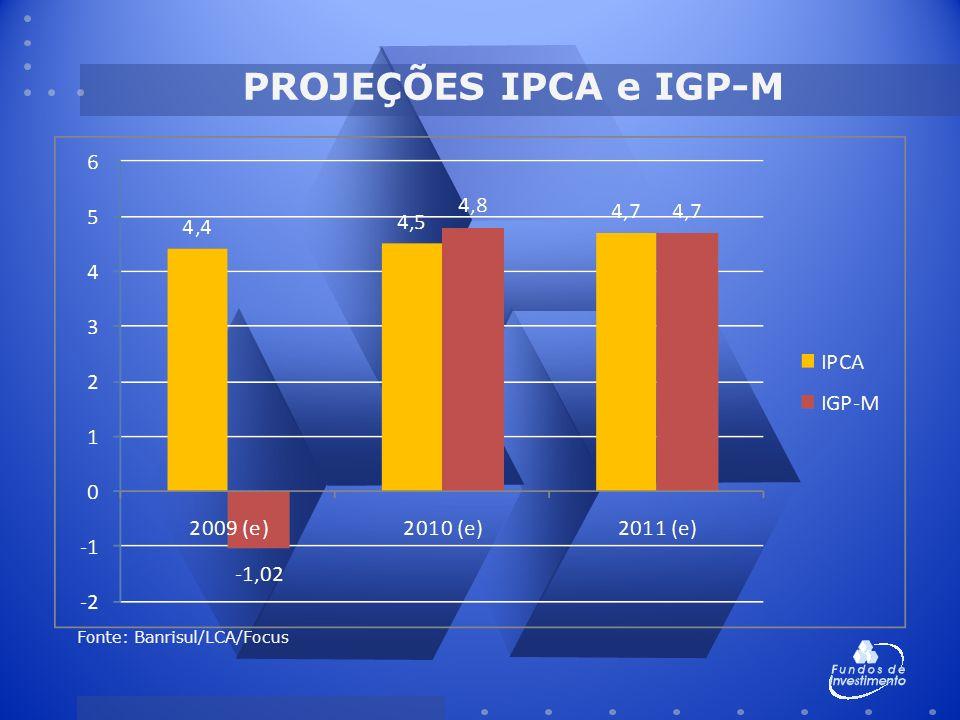 PROJEÇÕES IPCA e IGP-M Fonte: Banrisul/LCA/Focus
