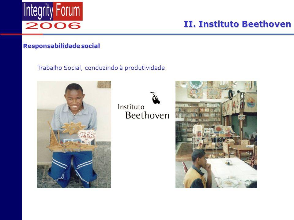 II. Instituto Beethoven Trabalho Social, conduzindo à produtividade Responsabilidade social