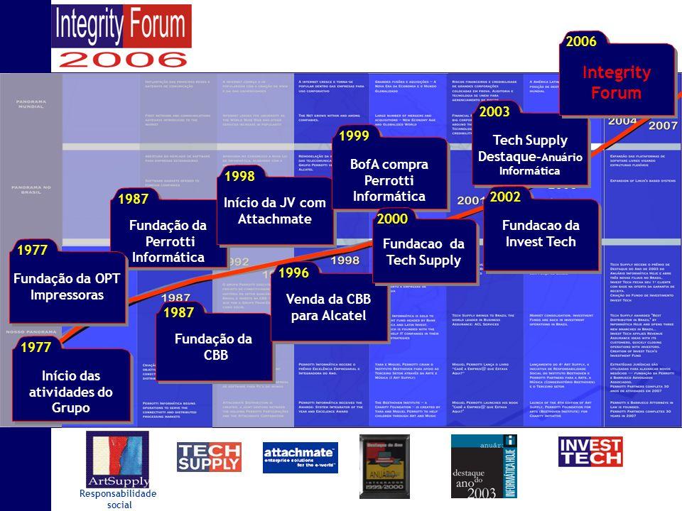 Fundação da Perrotti Informática 1987 Fundação da CBB 1987 Início da JV com Attachmate 1998 Venda da CBB para Alcatel 1996 BofA compra Perrotti Inform