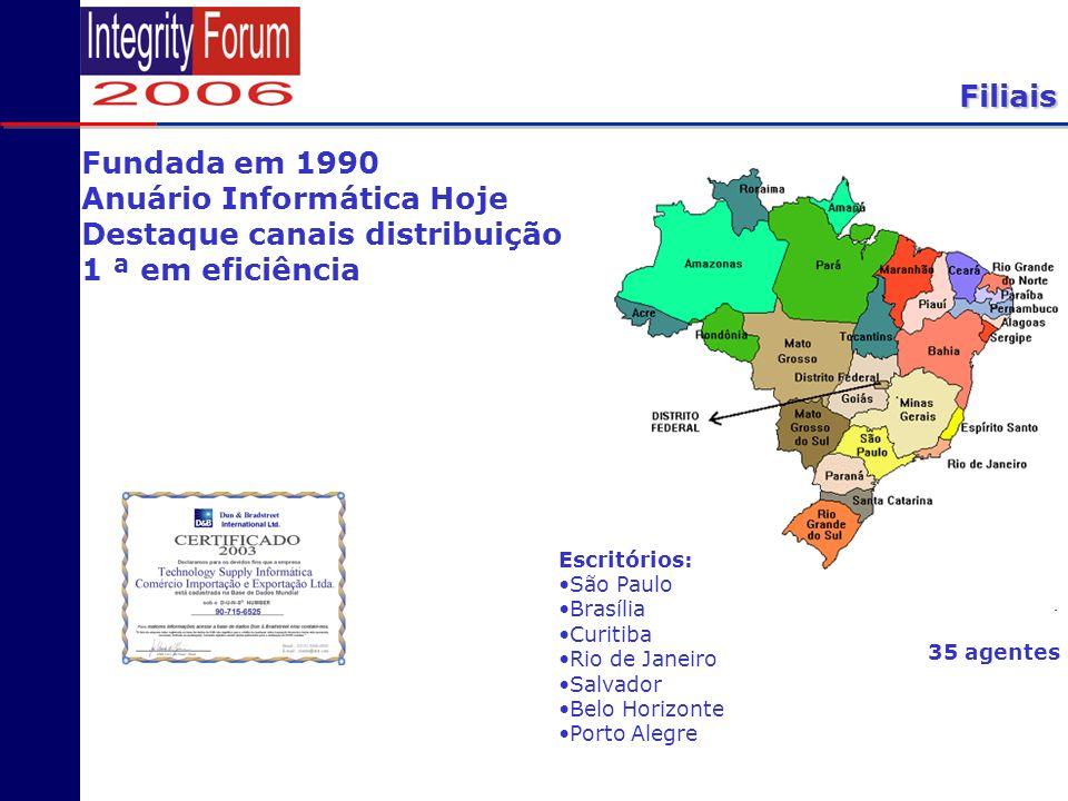 Filiais 35 agentes Escritórios: São Paulo Brasília Curitiba Rio de Janeiro Salvador Belo Horizonte Porto Alegre Fundada em 1990 Anuário Informática Ho