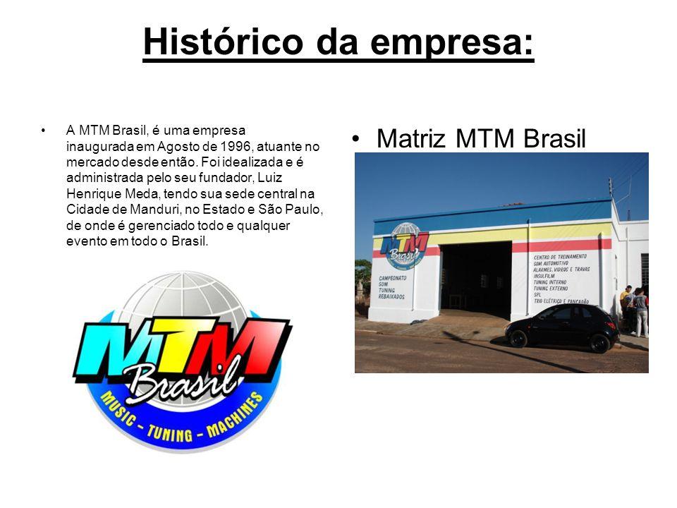 Histórico da empresa: A MTM Brasil, é uma empresa inaugurada em Agosto de 1996, atuante no mercado desde então.