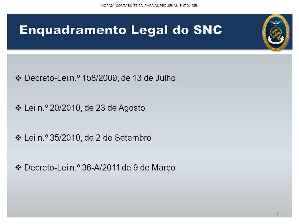 Decreto-Lei n.º 158/2009, de 13 de Julho Lei n.º 20/2010, de 23 de Agosto Lei n.º 35/2010, de 2 de Setembro Decreto-Lei n.º 36-A/2011 de 9 de Março 11