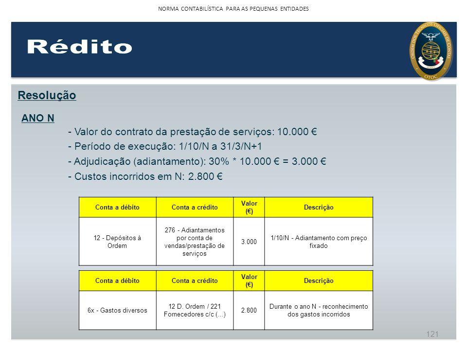 Resolução ANO N - Valor do contrato da prestação de serviços: 10.000 - Período de execução: 1/10/N a 31/3/N+1 - Adjudicação (adiantamento): 30% * 10.0