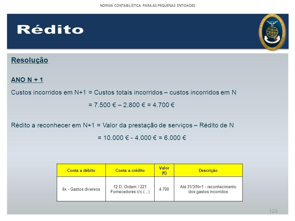 Resolução ANO N + 1 Custos incorridos em N+1 = Custos totais incorridos – custos incorridos em N = 7.500 – 2.800 = 4.700 Rédito a reconhecer em N+1 =