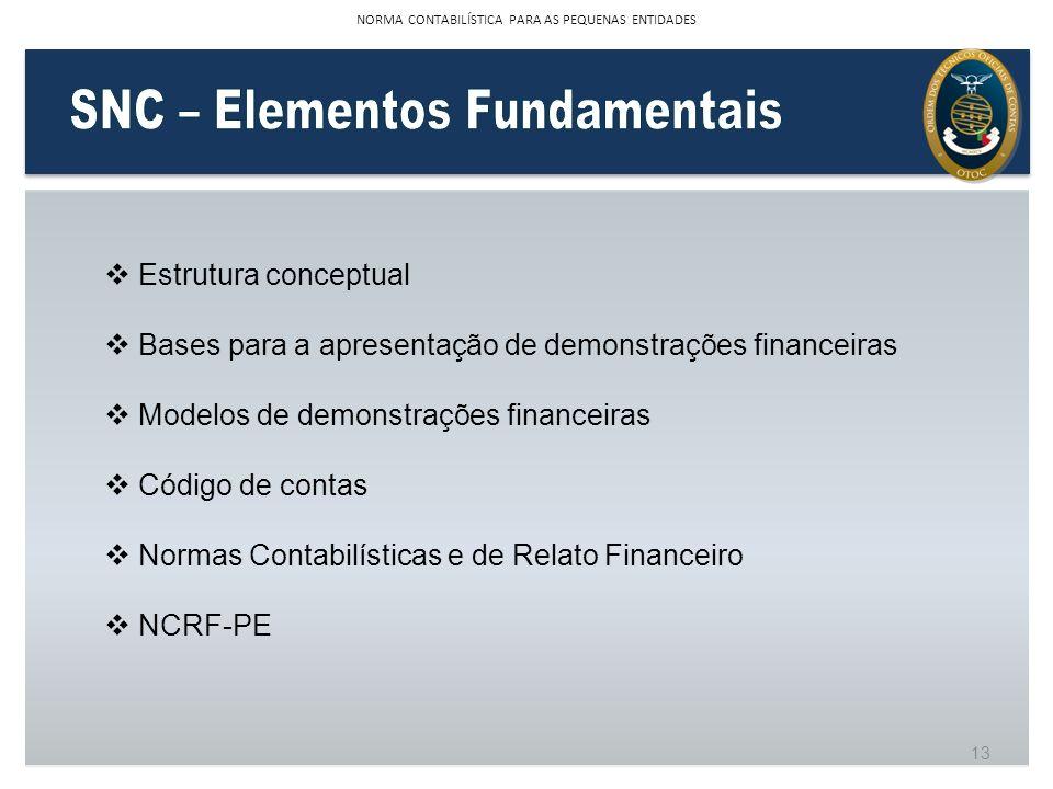 Estrutura conceptual Bases para a apresentação de demonstrações financeiras Modelos de demonstrações financeiras Código de contas Normas Contabilístic