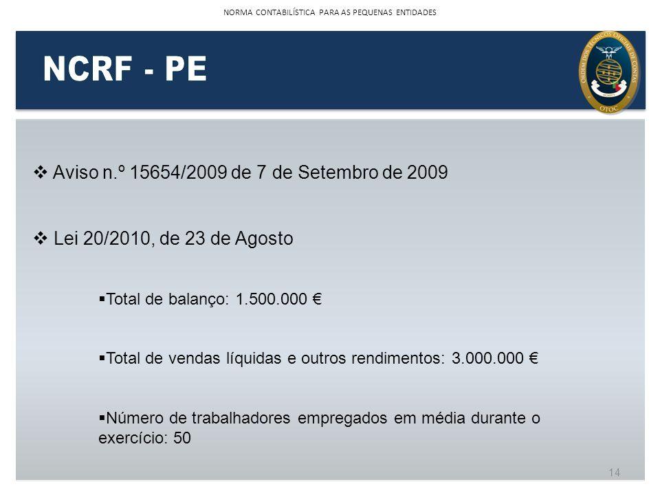 Aviso n.º 15654/2009 de 7 de Setembro de 2009 Lei 20/2010, de 23 de Agosto Total de balanço: 1.500.000 Total de vendas líquidas e outros rendimentos: