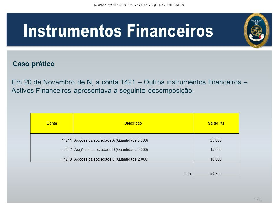 Em 20 de Novembro de N, a conta 1421 – Outros instrumentos financeiros – Activos Financeiros apresentava a seguinte decomposição: Caso prático ContaDe