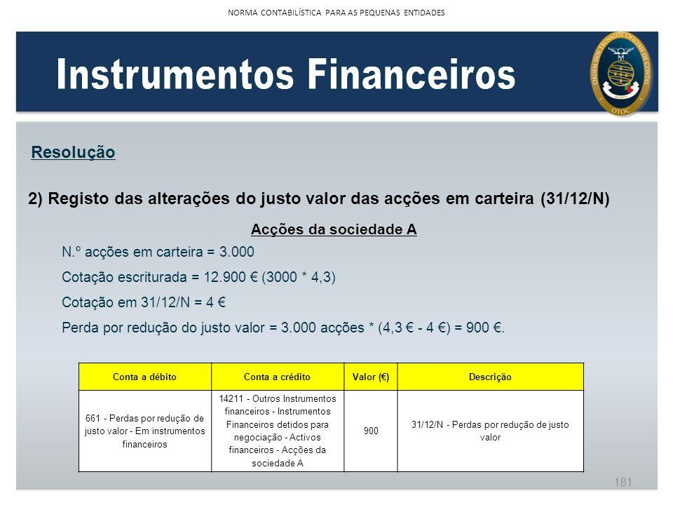 2) Registo das alterações do justo valor das acções em carteira (31/12/N) Resolução Acções da sociedade A N.º acções em carteira = 3.000 Cotação escri