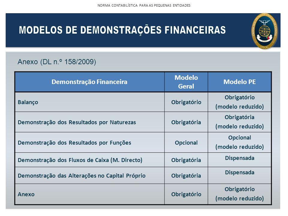 Demonstração Financeira Modelo Geral Modelo PE BalançoObrigatório (modelo reduzido) Demonstração dos Resultados por NaturezasObrigatória (modelo reduz