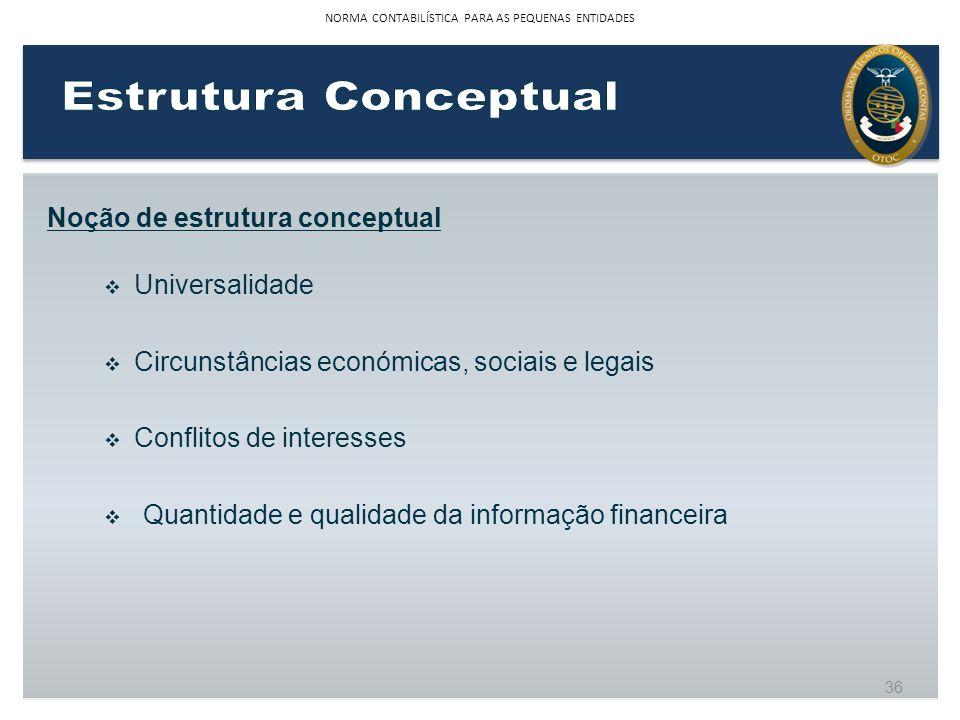 Noção de estrutura conceptual Universalidade Circunstâncias económicas, sociais e legais Conflitos de interesses Quantidade e qualidade da informação