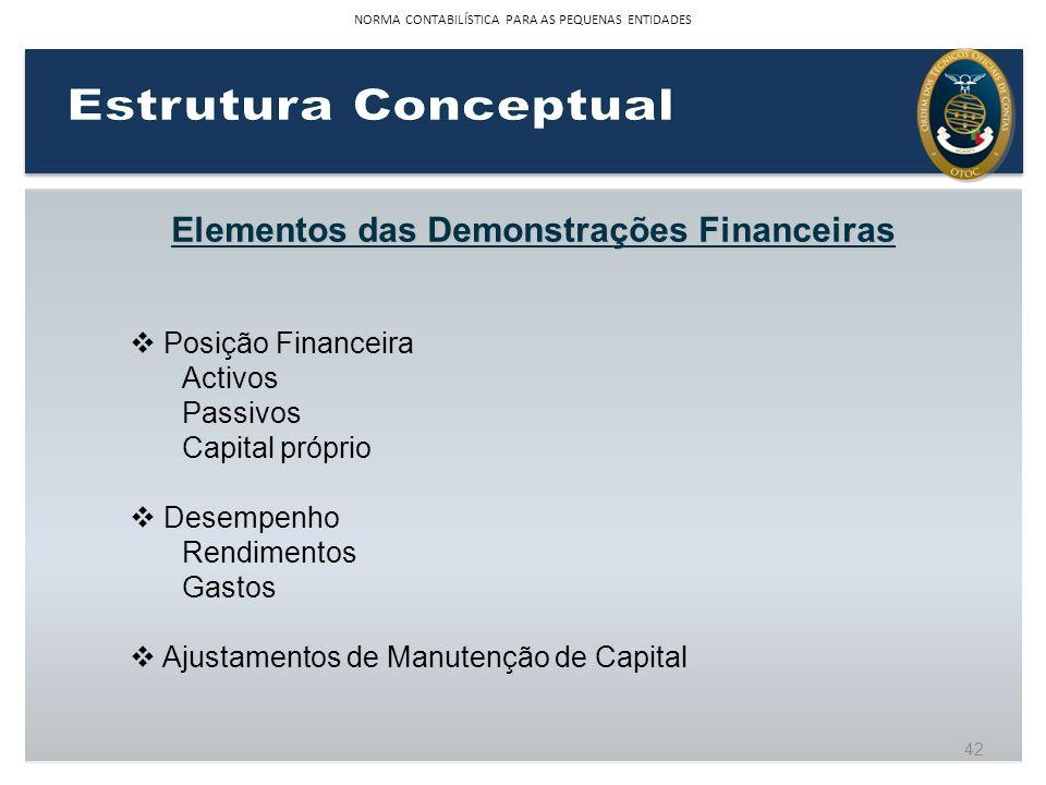 Elementos das Demonstrações Financeiras Posição Financeira Activos Passivos Capital próprio Desempenho Rendimentos Gastos Ajustamentos de Manutenção d