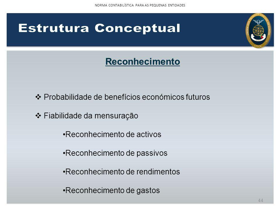 Reconhecimento Probabilidade de benefícios económicos futuros Fiabilidade da mensuração Reconhecimento de activos Reconhecimento de passivos Reconheci