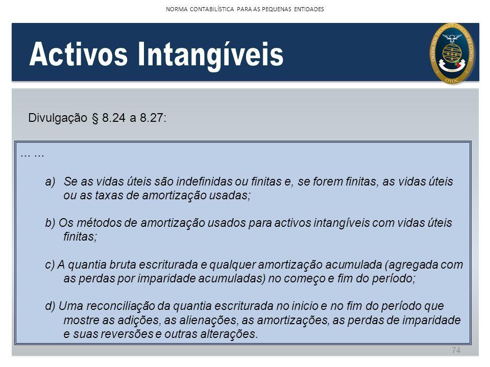 Divulgação § 8.24 a 8.27:... a)Se as vidas úteis são indefinidas ou finitas e, se forem finitas, as vidas úteis ou as taxas de amortização usadas; b)