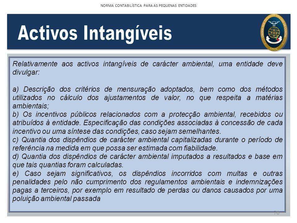 Relativamente aos activos intangíveis de carácter ambiental, uma entidade deve divulgar: a) Descrição dos critérios de mensuração adoptados, bem como
