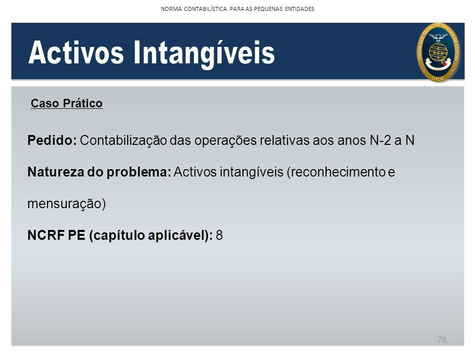 Caso Prático Pedido: Contabilização das operações relativas aos anos N-2 a N Natureza do problema: Activos intangíveis (reconhecimento e mensuração) N