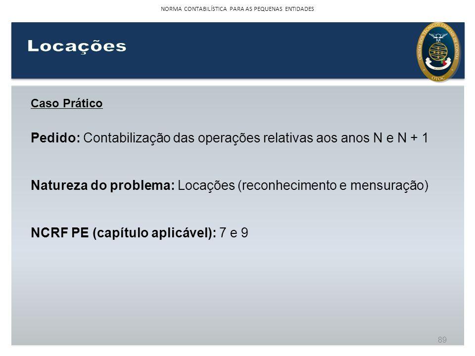 Caso Prático Pedido: Contabilização das operações relativas aos anos N e N + 1 Natureza do problema: Locações (reconhecimento e mensuração) NCRF PE (c