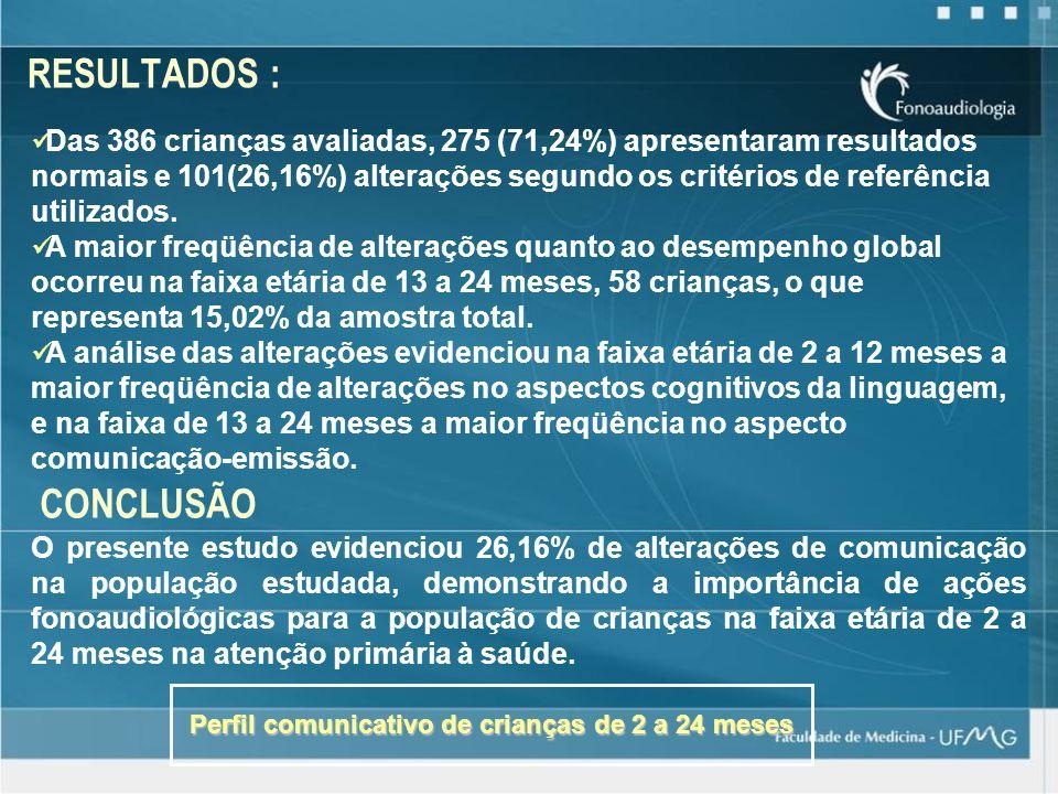 RESULTADOS : Das 386 crianças avaliadas, 275 (71,24%) apresentaram resultados normais e 101(26,16%) alterações segundo os critérios de referência util